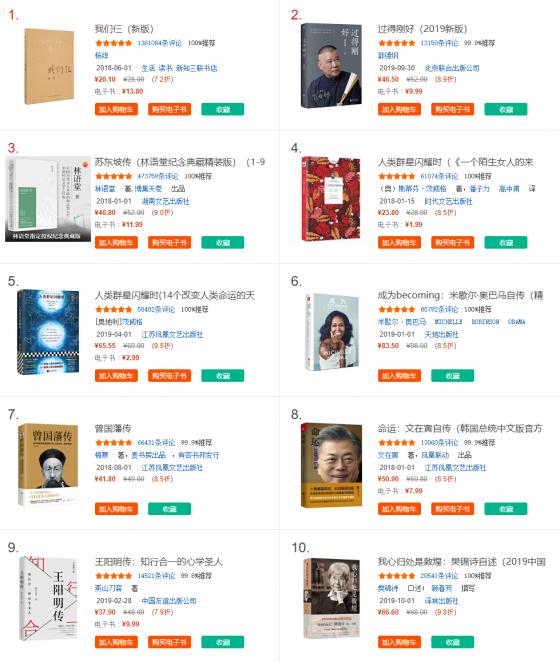 '문 대통령 자서전' 중국서 역주행…코로나 효과?