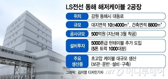 바닷속 보물'선' 패권경쟁…한국이 전세계 '빅4'