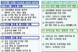 '35.3조' 역대 최대 3차추경