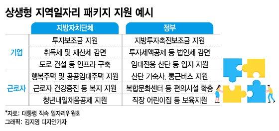 """삼성 한마디에 길 닦은 중국…""""한국선 상상 못할 일"""""""