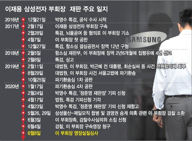 """삼성 멈춰버린 M&A…4년 악재에 외신도 """"불확실성 ↑"""""""