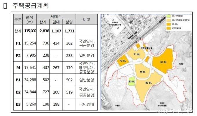 '구룡마을 임대 4000가구' 놓고 서울시·강남구 또 충돌