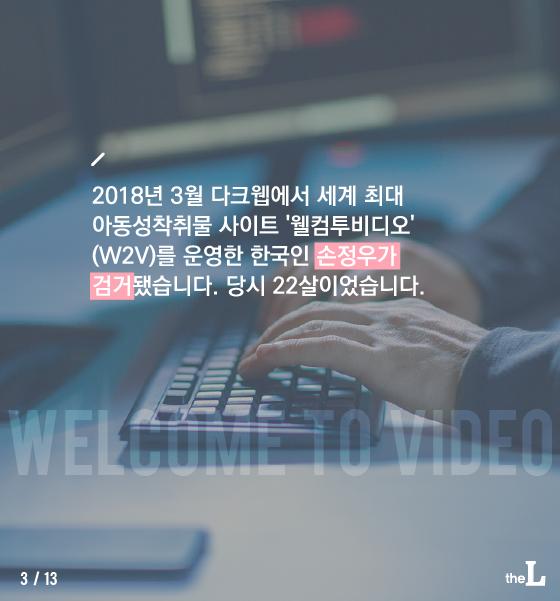 """[카드뉴스] 때늦은 후회 손정우 """"제발 미국행만은…"""""""