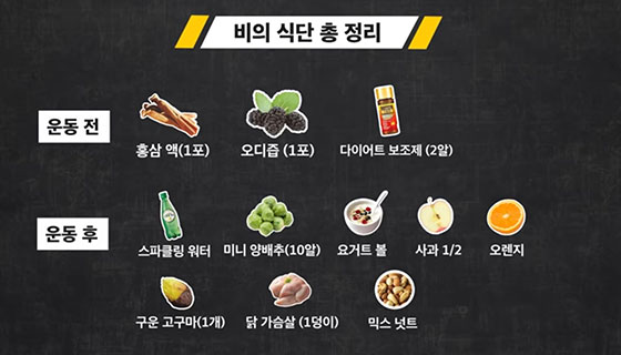 비의 다이어트 식단표. 비는 이틀은 식단으로, 3일째엔 일반식을 먹는 방식으로 다이어트를 했다./사진=비의 'Let it 비' 영상 캡처