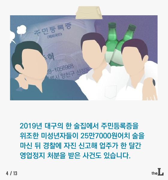 """[카드뉴스] 미성년 위조신분증에 속은 업주 """"무죄"""""""