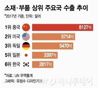 """사무라이의 일격, 받아친 삼성…""""韓 반도체 잠깼다"""""""