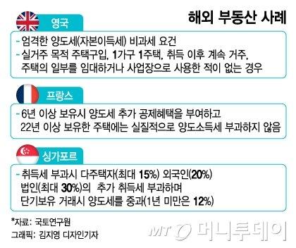 """부동산 세금강화 '불당긴' 김현미 """"다주택 부담되게 차익환수"""""""