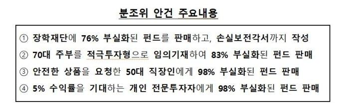 """""""부실 숨기고 팔았다""""…금감원, 라임 무역펀드 '전액 배상' 결정"""