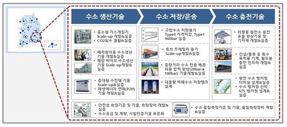 자료=과학기술정보통신부