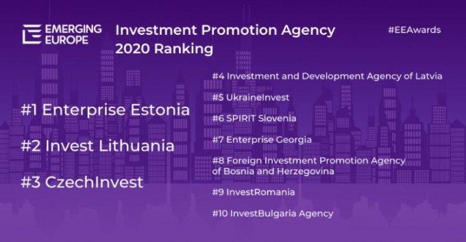 에스토니아, 신흥유럽 국가 중 외국인 투자 '최우수'