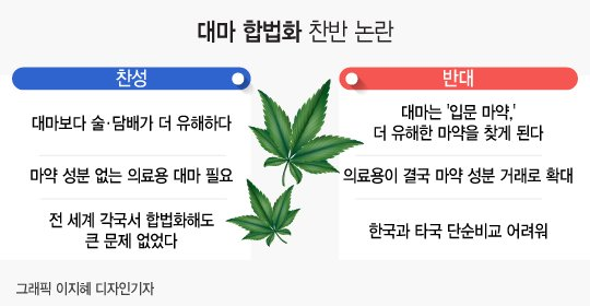 """""""서울 곳곳에 이미 뿌려놨다""""…반나절이면 손에 쥐는 마약"""