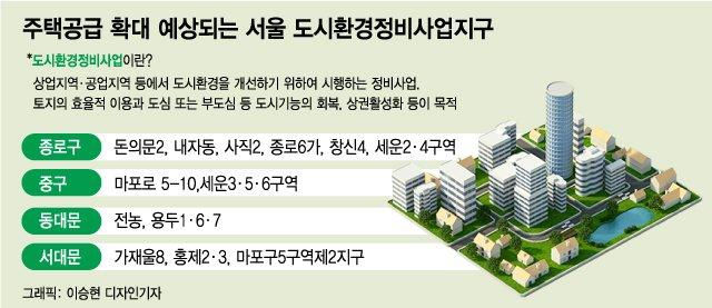 """[단독]""""재건축 완화 안한다""""..서울 공급대책은 도심재개발"""