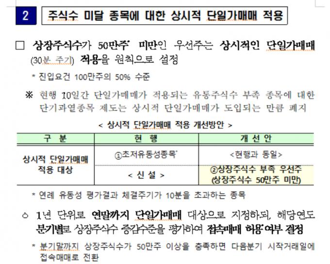 /사진=한국거래소 제공