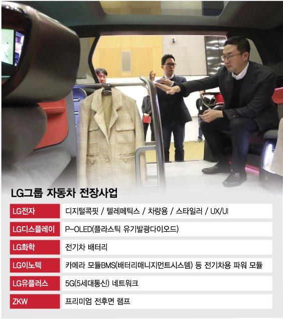 """4대그룹 회장님들 이례적 연쇄회동…""""스마트폰 다음은 스마트카"""""""