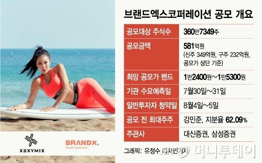 요가복 '젝시믹스' 기존 패션업과 차별화 가능할까...시가총액 3100억 책정