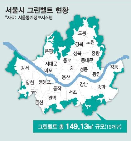 """그린벨트 엇박자…홍남기는 """"해제 검토"""", 국토부는 """"반대"""""""