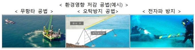바다, 바람, 사람이 공존하는 해상풍력시대 열린다