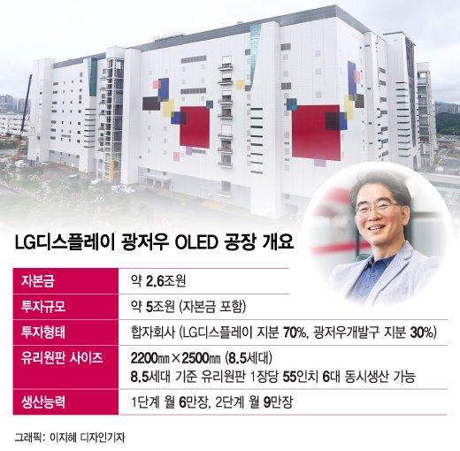속태우던 中광저우 공장 본격양산…LG 올레드 대세화 박차