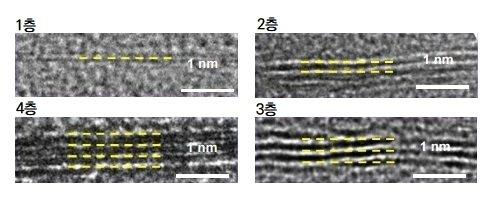 1~4층 그래핀의 전자 현미경 사진. 투과전자현미경 측정을 통해 단층과 다층 그래핀의 층수를 보여주고 있다. 왼쪽 위부터 시계방향으로 1층, 2층, 3층, 4층 짜리 그래핀이다/사진=IBS