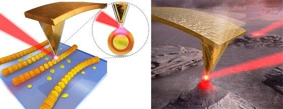 광유도력 현미경(PiFM)의 측정 원리 모식도/사진=표주연