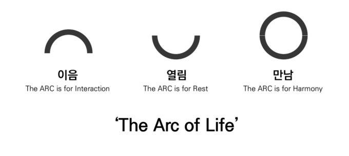 대우건설이 새로운 상업시설 브랜드 '아클라우드(arcloud)'를 내놓는다. /사진=대우건설