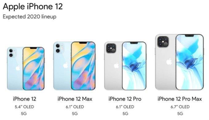 애플 아이폰12 시리즈 예상 렌더링 /사진=폰아레나