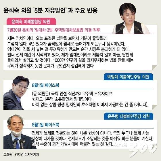 """""""나는 임차인입니다"""" 통합당까지 뼈때린 '윤희숙의 5분'"""