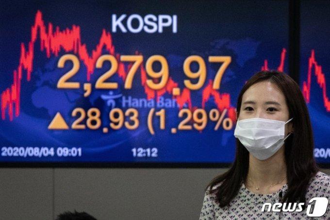 4일 서울 중구 명동 하나은행 딜링룸 전광판에 코스피지수가 전날 대비 28.93p(1.29%) 오른 2279.97을 나타내고 있다. /사진=뉴스1