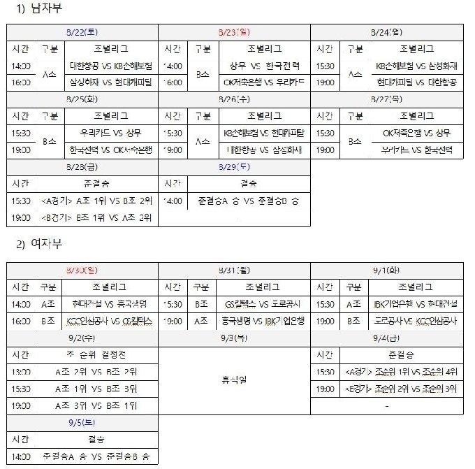 2020 제천KOVO컵대회 일정. (한국배구연맹 제공) © 뉴스1