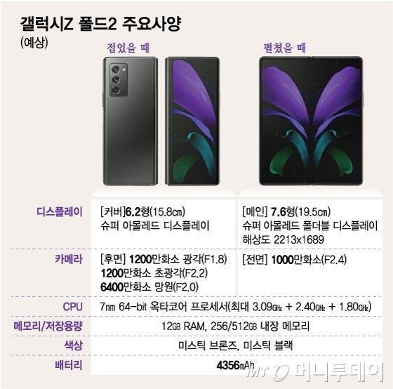 삼성전자 폴더블폰 '갤러시Z 폴드2' 예상 사양.