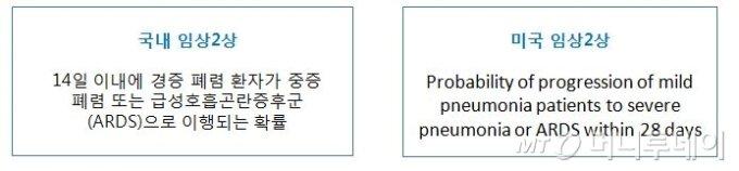 엔지켐생명과학이 승인받은 한국 식약처 2상과 미국 FDA 2상 개요