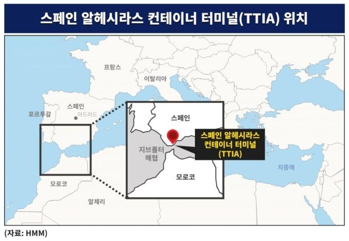 HMM, 스페인 해상터미널 지분 절반 매각…수익성 '청신호'