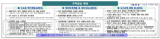 """홍남기 """"부동산 문제, 청와대 아닌 내각 책임"""""""