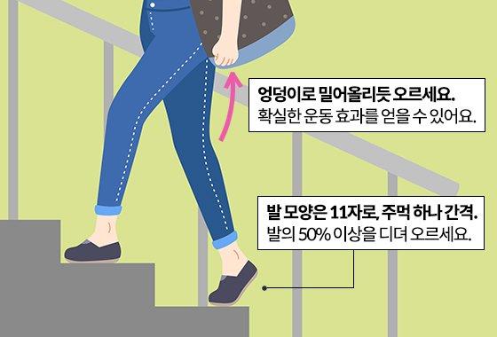 한혜진이 추천한 일상 속 운동'계단 오르기'/일러스트=이미지투데이, 편집=이은 기자