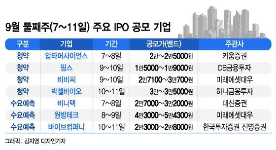 카카오게임즈 환급금 58조…'알짜 공모주' 한번 더?