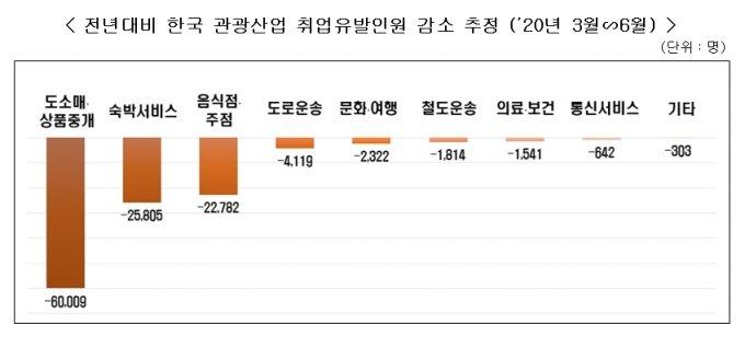 /표=한국경제연구원