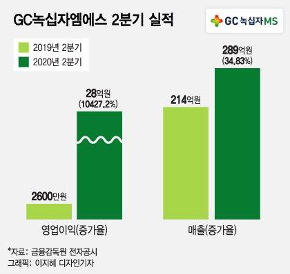 """""""신종플루 이어 코로나 잡는다""""…'진단·분석·치료' 역량 총동원"""