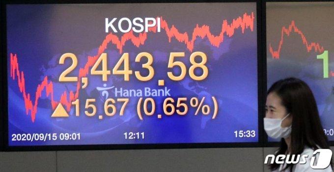 15일 오후 서울 중구 하나은행 명동점 딜링룸 전광판에 코스피 지수가 전일대비 15.67포인트(0.65%) 오른 2,443,58을 나타내고 있다. /사진=뉴스1