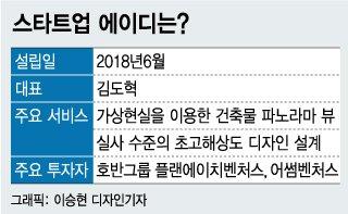 """""""VR로 완공된 집 미리 체험…건축현장 공사오차 줄이죠"""""""