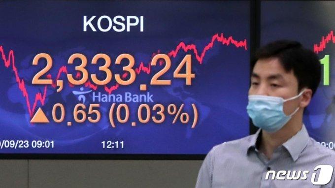 23일 서울 중구 하나은행 명동점 딜링룸 전광판에 코스피 지수가 전일대비 0.65포인트(0.03%) 오른 2333.24를 나타내고 있다. /사진=뉴스1
