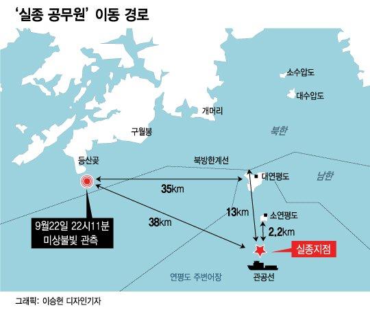 실종 공무원 北 바다 떠있는 줄 알고도 軍은 6시간 보냈다