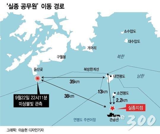 """'北총격' 11시간 만에 대면 보고받은 文 """"국민에 모두 알려라"""""""