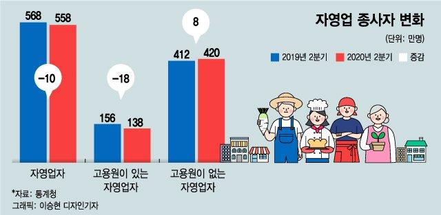 """집 담보로 시작한 노래방 """"철거비 2000만원, 폐업도 못해"""""""