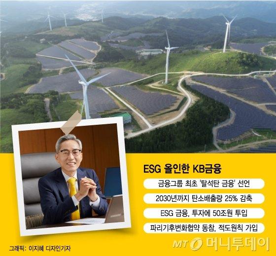ESG 올인한 KB금융/그래픽=이지혜 디자인기자