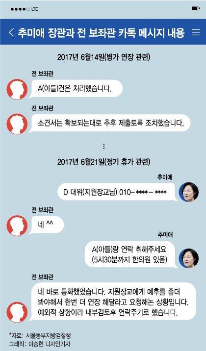 """""""청탁 지시 아니다"""" 결론 낸 추미애-전 보좌관 카톡의 재구성"""
