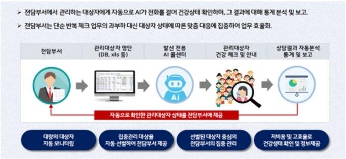 자료=서울시 제공