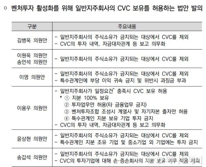 자료출처: 대한상공회의소