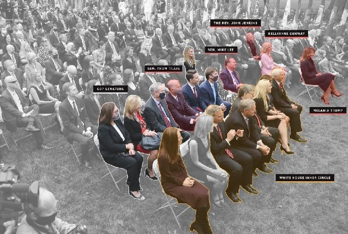 연방대법관 지명행사에 참석한 인물들. 빨간 테두리로 표시된 이들은 코로나19 확진자들. <출처=폴리티코>
