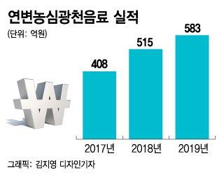 """""""믿고 마시는 한국산""""…'물만난 K워터' 300조 시장 물꼬텄다"""