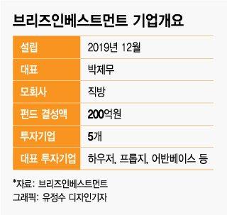 """""""프롭테크는 韓이 최적…부동산 혁신기업에 200억 투자"""""""